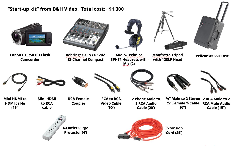 Simple Equipment Setup Guide – NFHS Network SBP Support